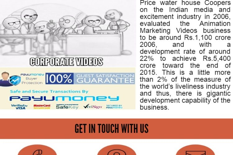 How to get Animation Marketing Videos for Business