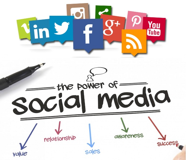 Social Media Marketing Company in Delhi, best social media marketing agencies in delhi, top 10 social media marketing companies in delhi, social media marketing agency in delhi ncr, social media agency, social media marketing services