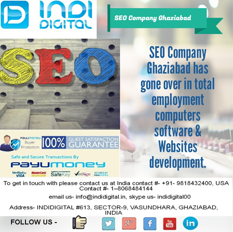 Best SEO Company in Ghaziabad