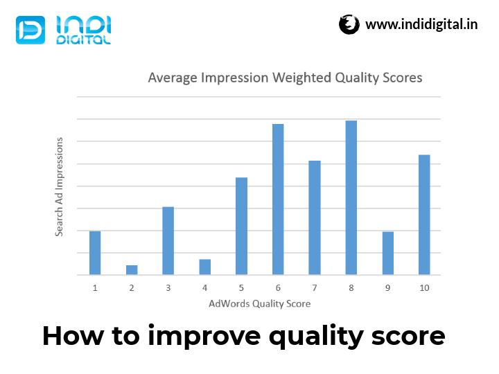 How to improve quality score