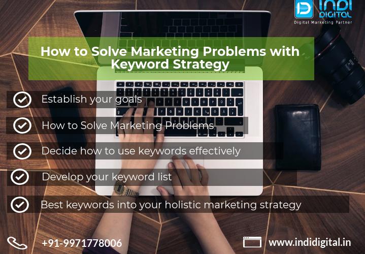 How to Solve Marketing Problems, google AdWords keyword, best Keyword Strategy for website, Solve Marketing Problems with Keyword Strategy, Find good keywords for SEO, Solve Marketing Problems, google AdWords, keywords, indidigital, #indidigital