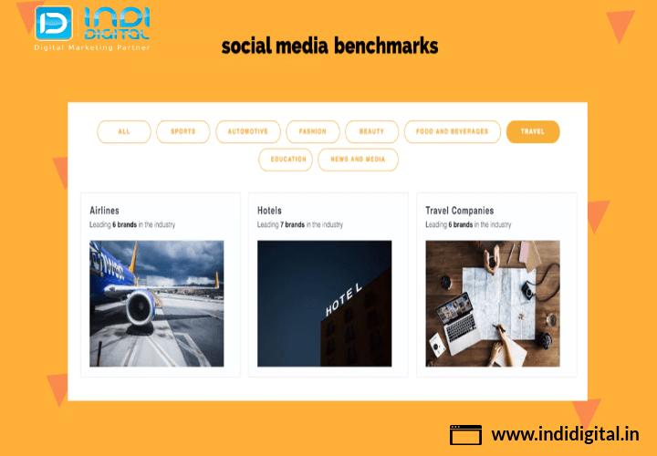 Social Media Benchmarks, social media benchmarks 2019, social media benchmarks 2018, instagram engagement rate benchmark 2019,social media response time benchmarks, facebook benchmarks 2019, social, media, benchmarks, indidigital, #indidigital, Social media advertising