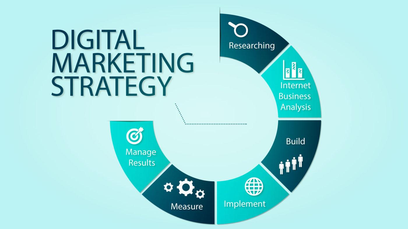 digital marketing techniques, digital marketing, indidigital, benefit of digital marketing techniques, digital marketing plan, advertisements, viral marketing, web indexes, Digital Marketing Strategy, Digital Media, digital marketing system