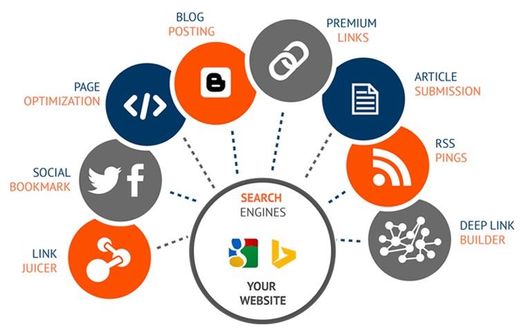 Search Engine Optimization, SEO, What is SEO, Quality of traffic, Quantity of traffic, Organic results, How SEO functions, Google, Yahoo!, Bing, most effective method to do SEO, What is SEO Tools, SEO device, Google Analytics, SEOWorkers Analysis Tool, Yoast SEO, Keyworddit, WooRank, #indidigital, indidigital