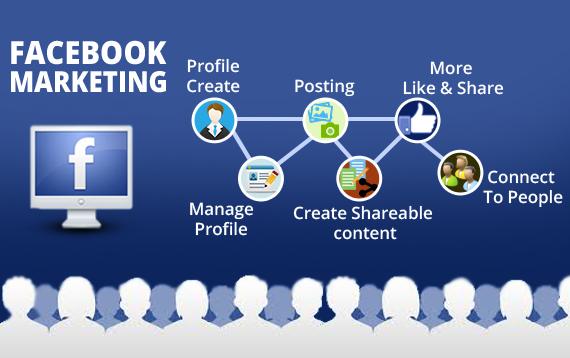 Marketing on Facebook, facebook marketing, Facebook, FB marketing, FB, Buy fb likes, facebook page, marketing techniques, facebook advertising, facebook marketing benefits, buy facebook likes India