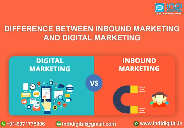 difference between inbound marketing and digital marketing, inbound funnel, inbound marketing and digital, inbound marketing and digital marketing, inbound marketing explained, inbound marketing funnel hubspot, inbound marketing funnel smart insights, inbound marketing funnel template, inbound marketing procedure, marketing and digital marketing, original stages of the inbound marketing methodology