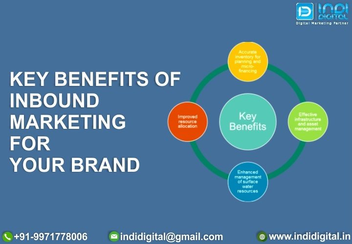 benefits of inbound marketing, benefits of inbound marketing for your brand, components of inbound marketing, deals and marketing, impact of inbound marketing, inbound content marketing, inbound marketing channels, inbound marketing examples, inbound marketing explained, What are the principle segments of inbound marketing, What is inbound marketing