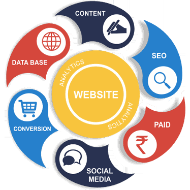 SEO packages, SEO ranking packages, social media marketing packages, article submission packages, link building packages, PPC packages, content writing packages, e-commerce websites, link building, On-page and off-page procedures, website design and seo packages, fixed price seo packages, national seo packages, seo packages pricing, local seo packages, seo packages usa, cheapest social media marketing, social media packages usa, monthly social media package, social media marketing packages in delhi, social media marketing packages mumbai, social media marketing packages pune, ppc packages in delhi, ppc packages India